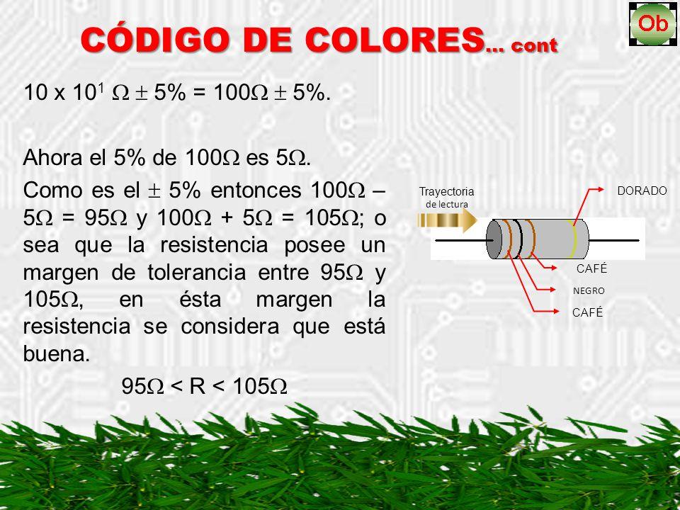 CÓDIGO DE COLORES… cont