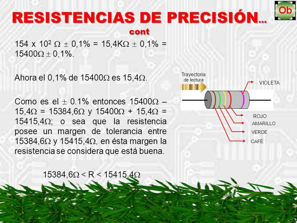 RESISTENCIAS DE PRECISIÓN… cont