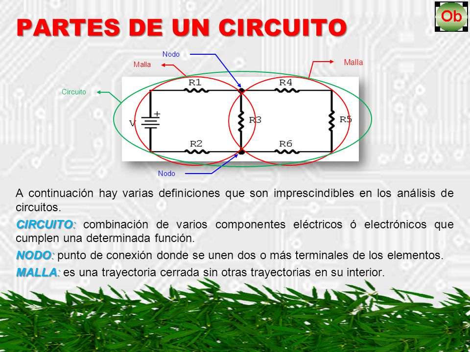 PARTES DE UN CIRCUITO Malla. Nodo. Circuito. A continuación hay varias definiciones que son imprescindibles en los análisis de circuitos.