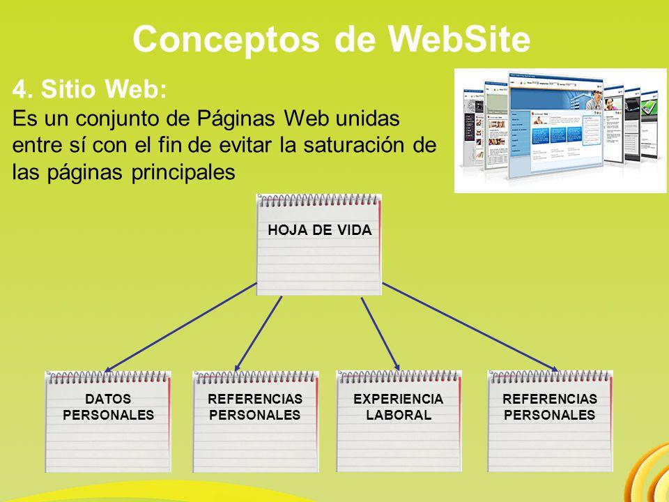 Conceptos de WebSite 4. Sitio Web: Es un conjunto de Páginas Web unidas entre sí con el fin de evitar la saturación de las páginas principales.