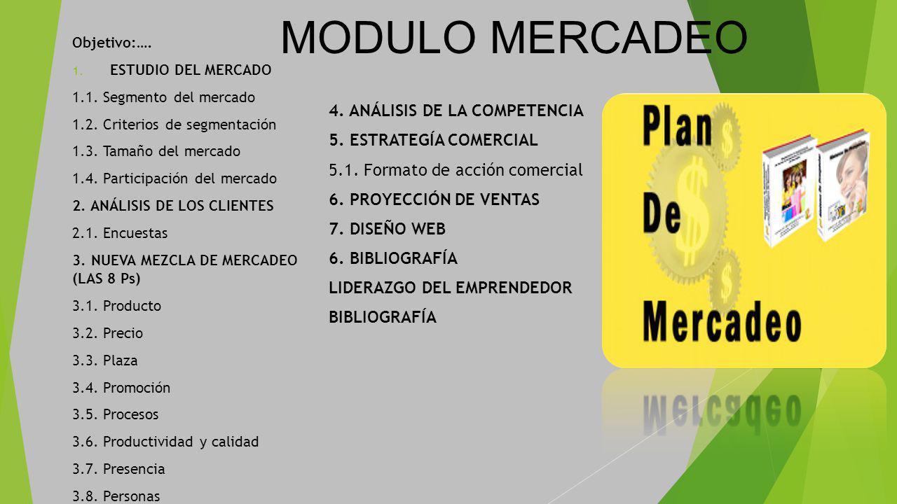 MODULO MERCADEO 4. ANÁLISIS DE LA COMPETENCIA 5. ESTRATEGÍA COMERCIAL
