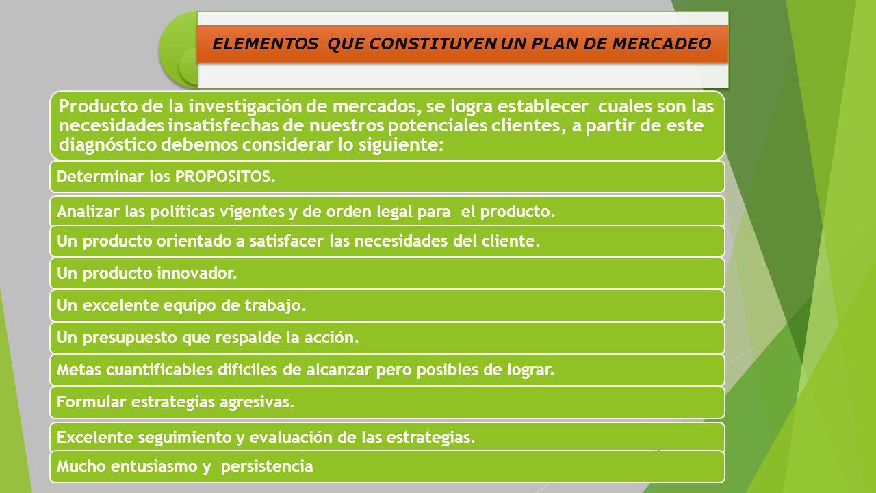 ELEMENTOS QUE CONSTITUYEN UN PLAN DE MERCADEO