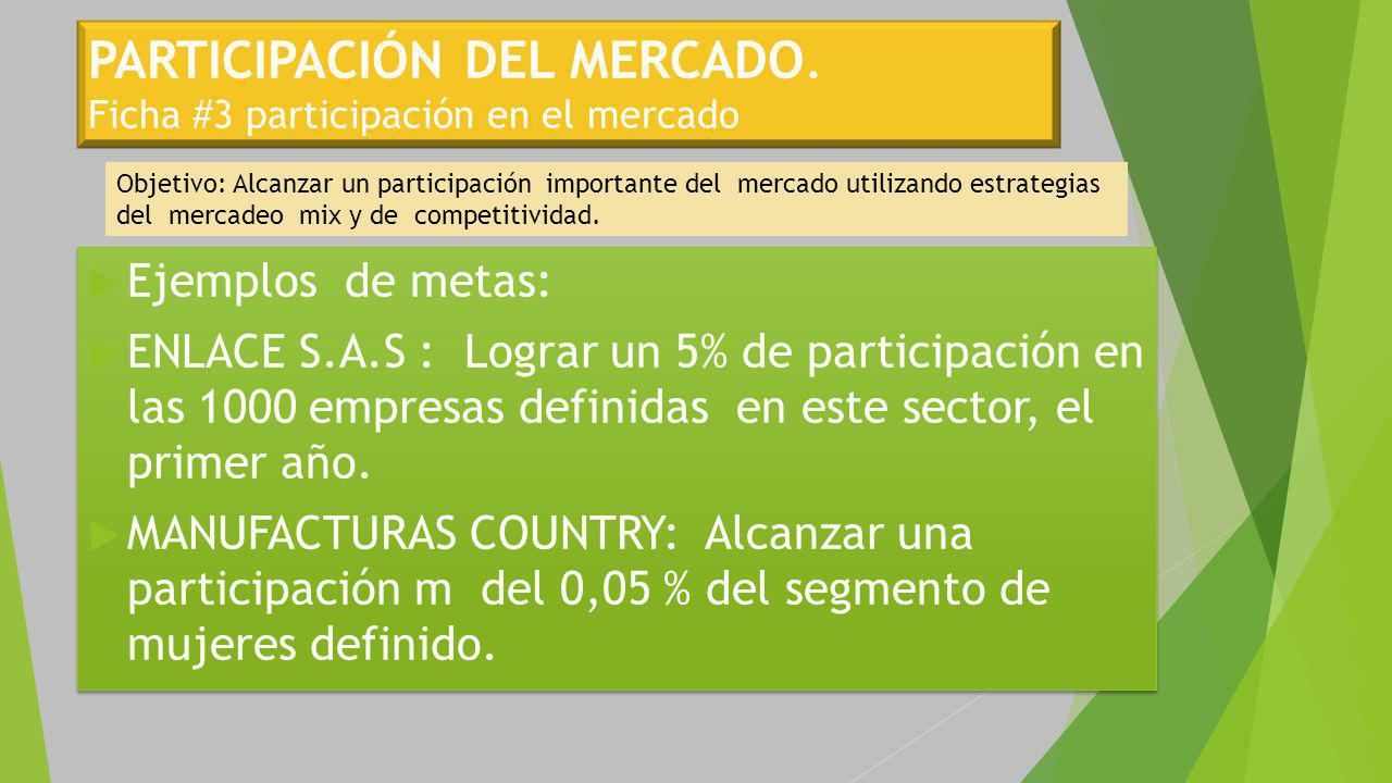 PARTICIPACIÓN DEL MERCADO. Ficha #3 participación en el mercado