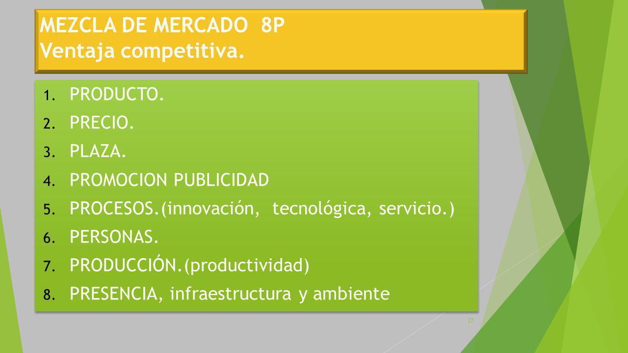 MEZCLA DE MERCADO 8P Ventaja competitiva.