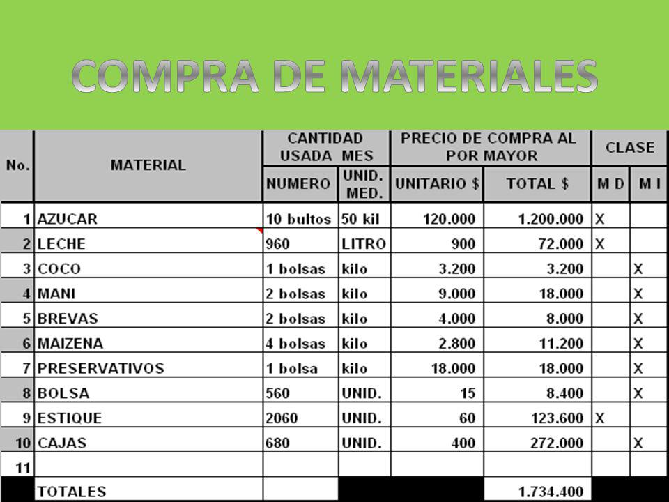 COMPRA DE MATERIALES
