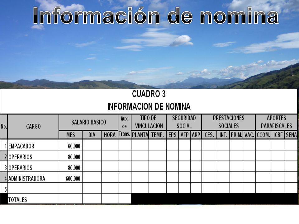 Información de nomina
