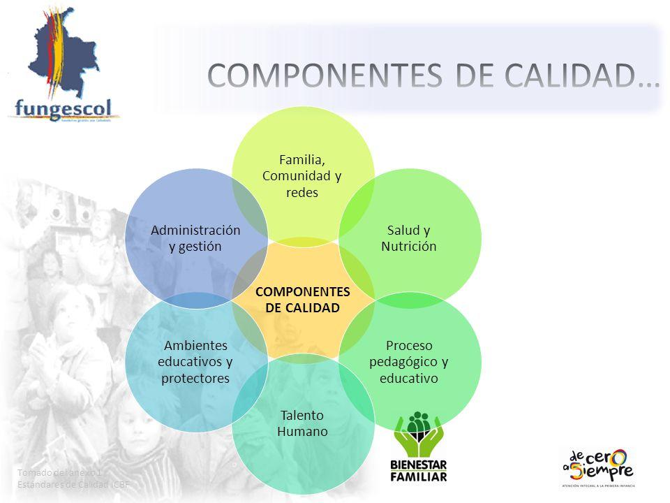 COMPONENTES DE CALIDAD