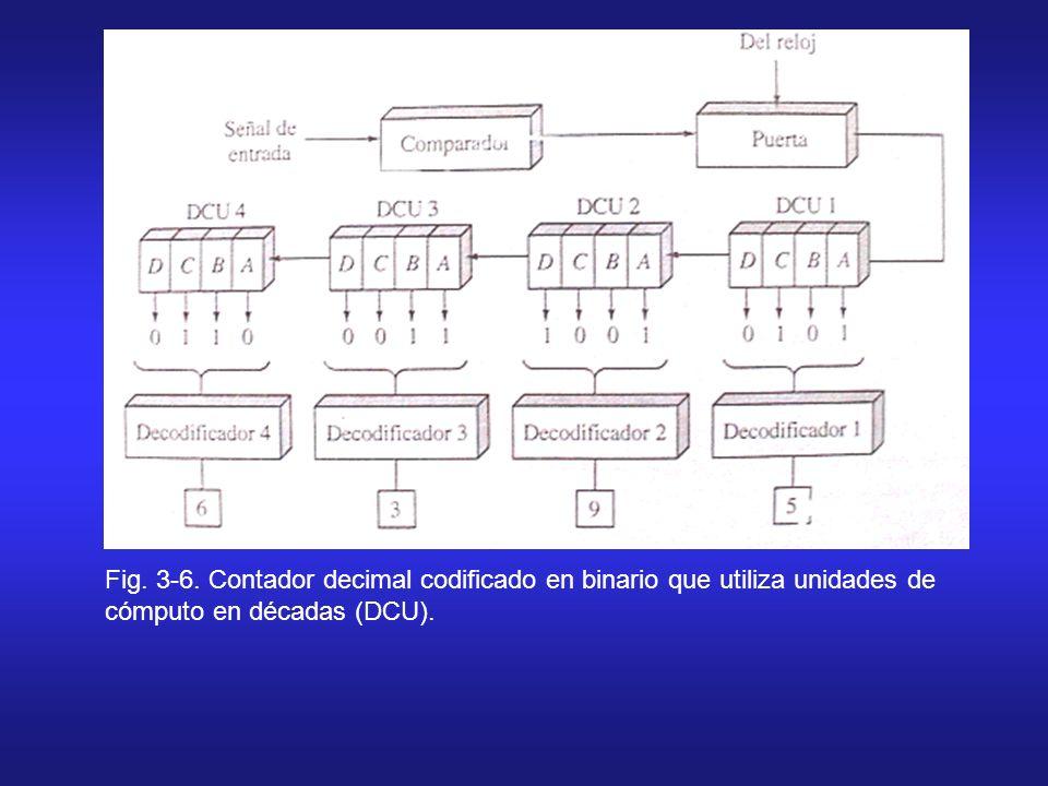 Fig. 3-6. Contador decimal codificado en binario que utiliza unidades de cómputo en décadas (DCU).