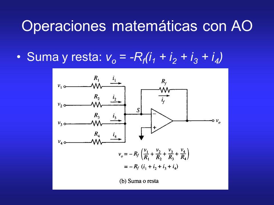Operaciones matemáticas con AO