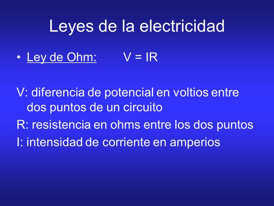 Leyes de la electricidad