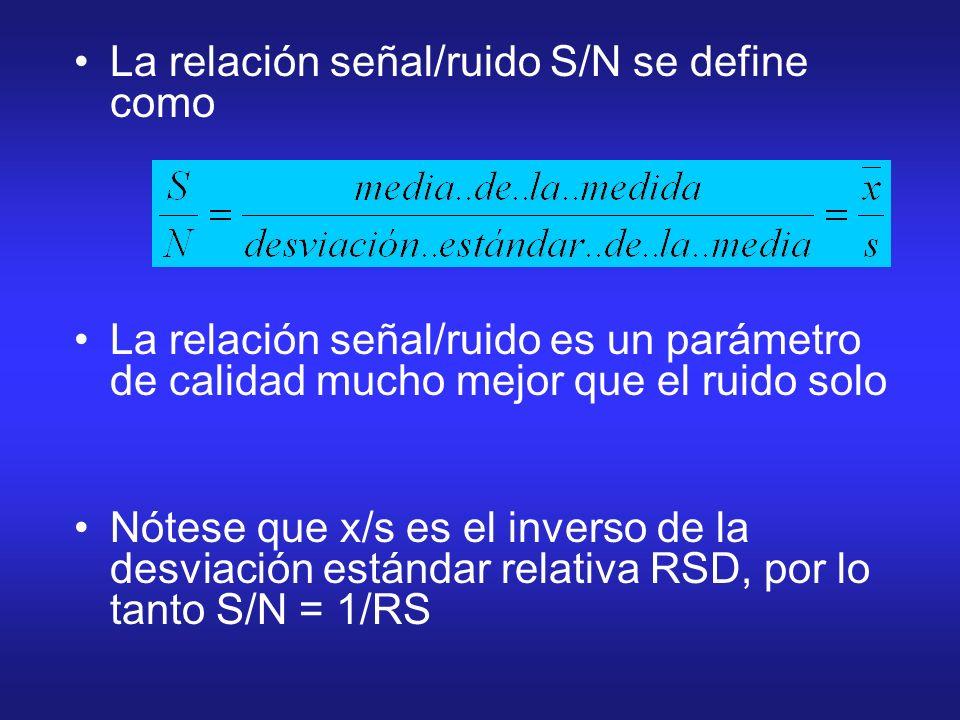 La relación señal/ruido S/N se define como