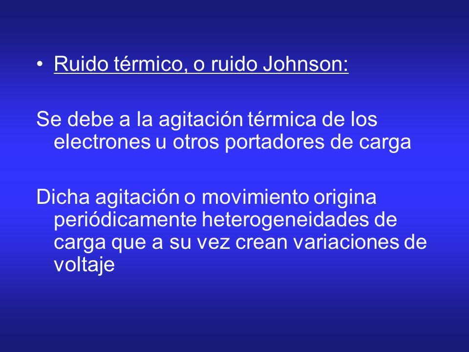 Ruido térmico, o ruido Johnson: