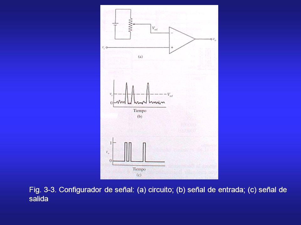 Fig. 3-3. Configurador de señal: (a) circuito; (b) señal de entrada; (c) señal de salida