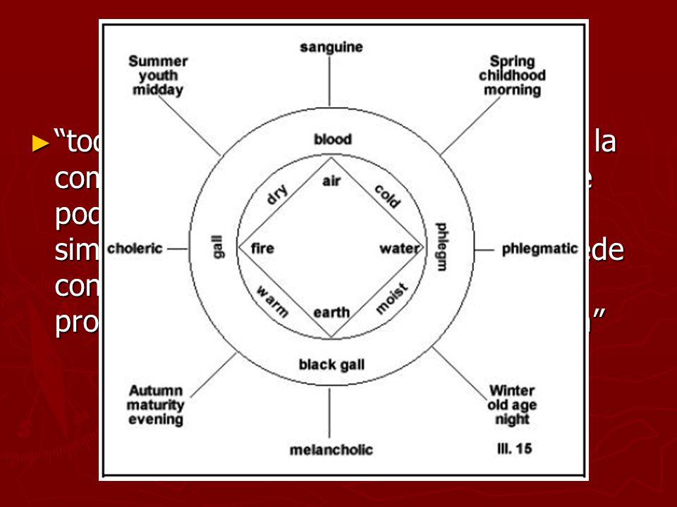 todas las sustancias son originadas por la combinación de estos elementos y no se podran convertir en otras unidades más simples.
