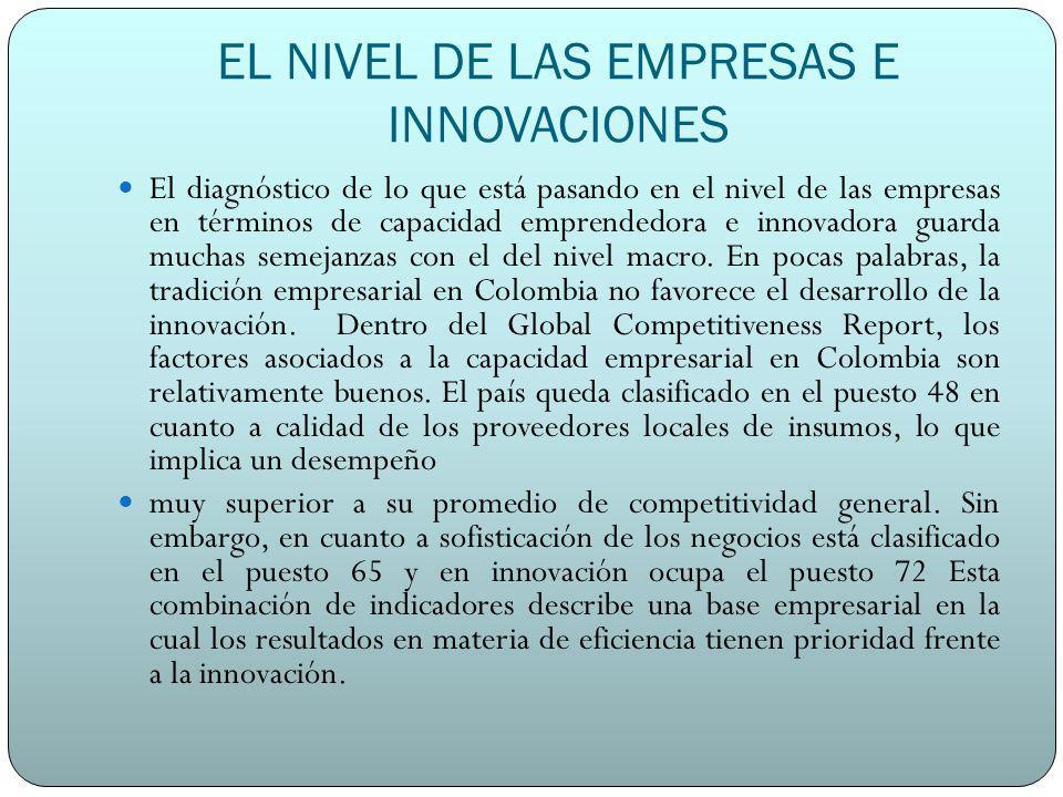 EL NIVEL DE LAS EMPRESAS E INNOVACIONES