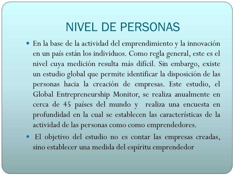 NIVEL DE PERSONAS