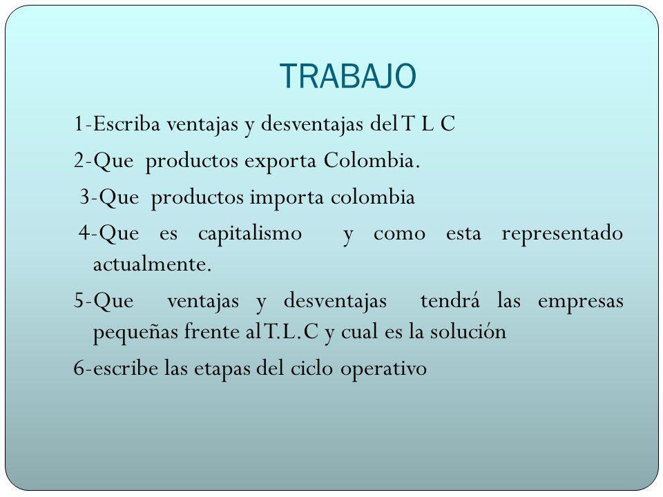 TRABAJO 1-Escriba ventajas y desventajas del T L C