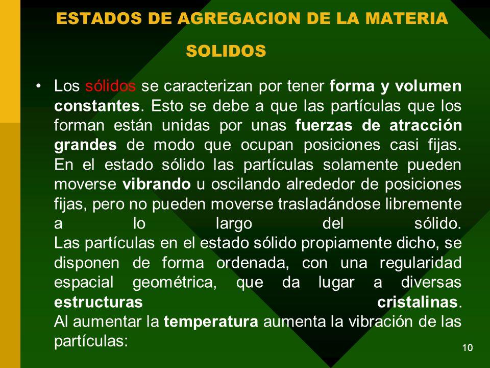 ESTADOS DE AGREGACION DE LA MATERIA