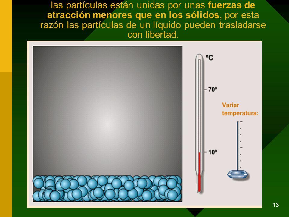 las partículas están unidas por unas fuerzas de atracción menores que en los sólidos, por esta razón las partículas de un líquido pueden trasladarse con libertad.