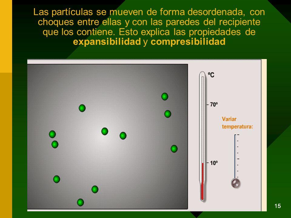 Las partículas se mueven de forma desordenada, con choques entre ellas y con las paredes del recipiente que los contiene.
