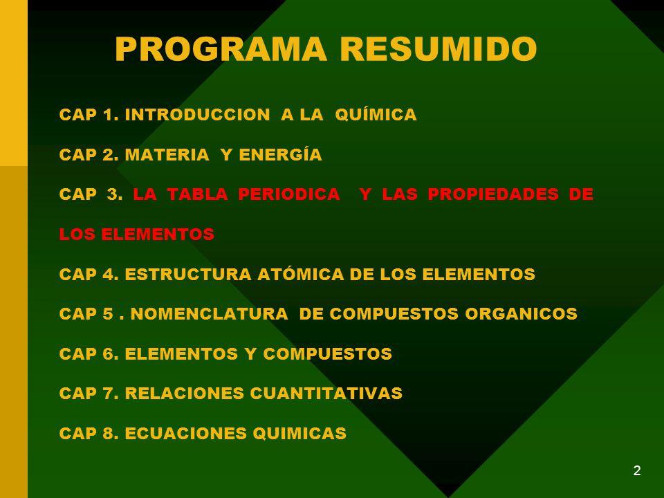 PROGRAMA RESUMIDO CAP 1. INTRODUCCION A LA QUÍMICA
