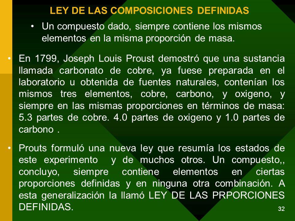 LEY DE LAS COMPOSICIONES DEFINIDAS
