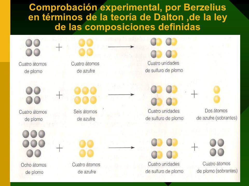 Comprobación experimental, por Berzelius en términos de la teoría de Dalton ,de la ley de las composiciones definidas