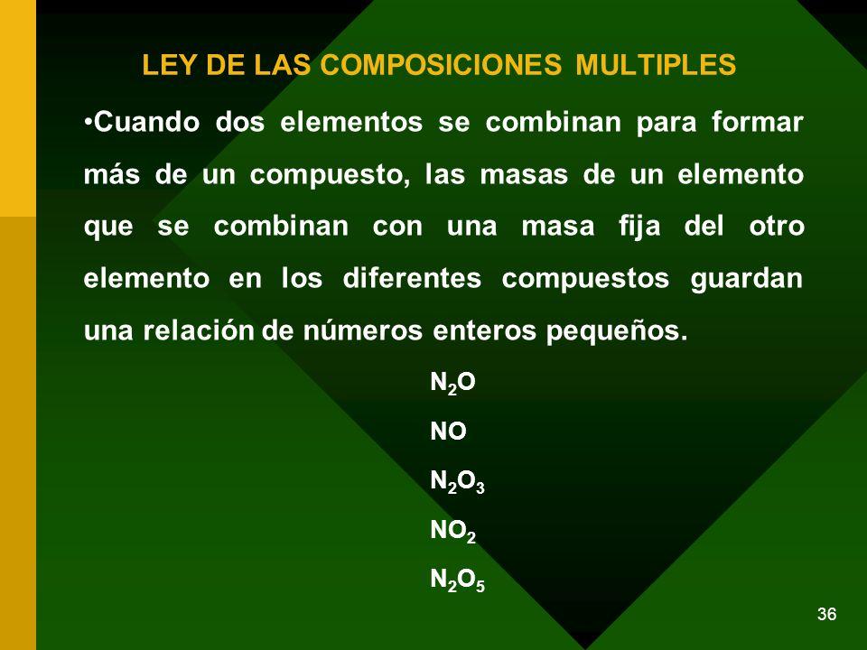 LEY DE LAS COMPOSICIONES MULTIPLES