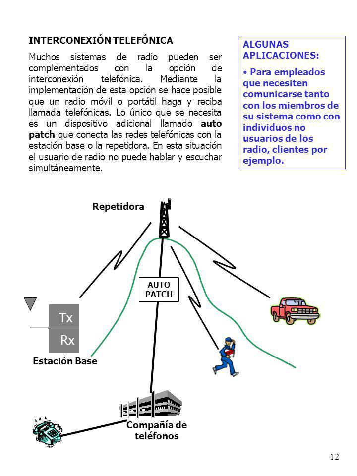 Tx Rx INTERCONEXIÓN TELEFÓNICA