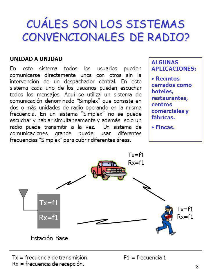 CUÁLES SON LOS SISTEMAS CONVENCIONALES DE RADIO