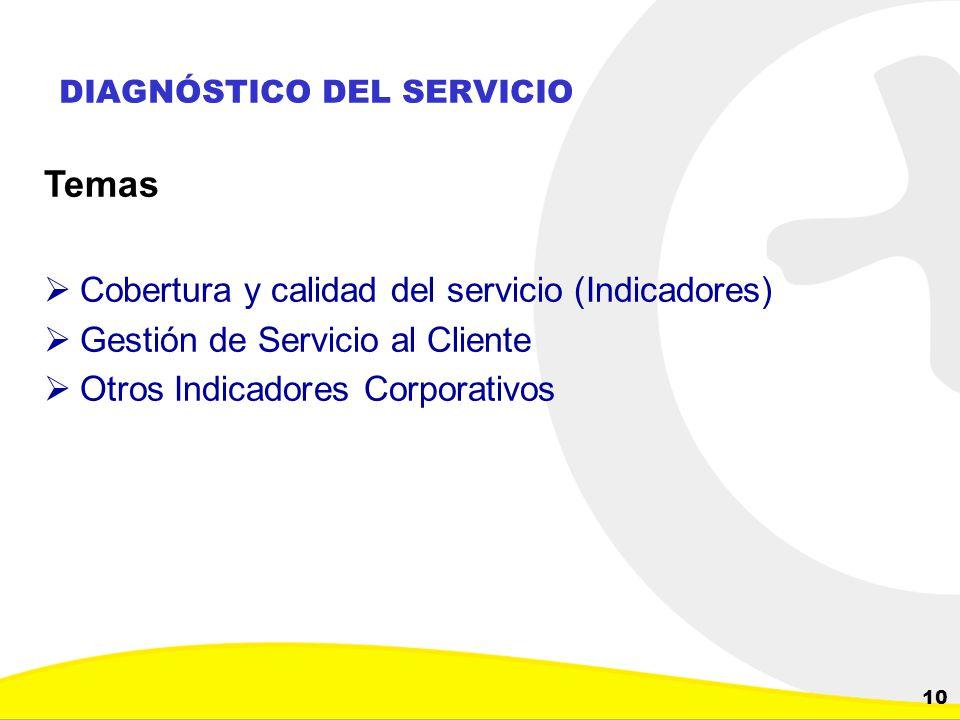 DIAGNÓSTICO DEL SERVICIO