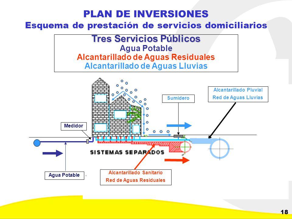 Tres Servicios Públicos