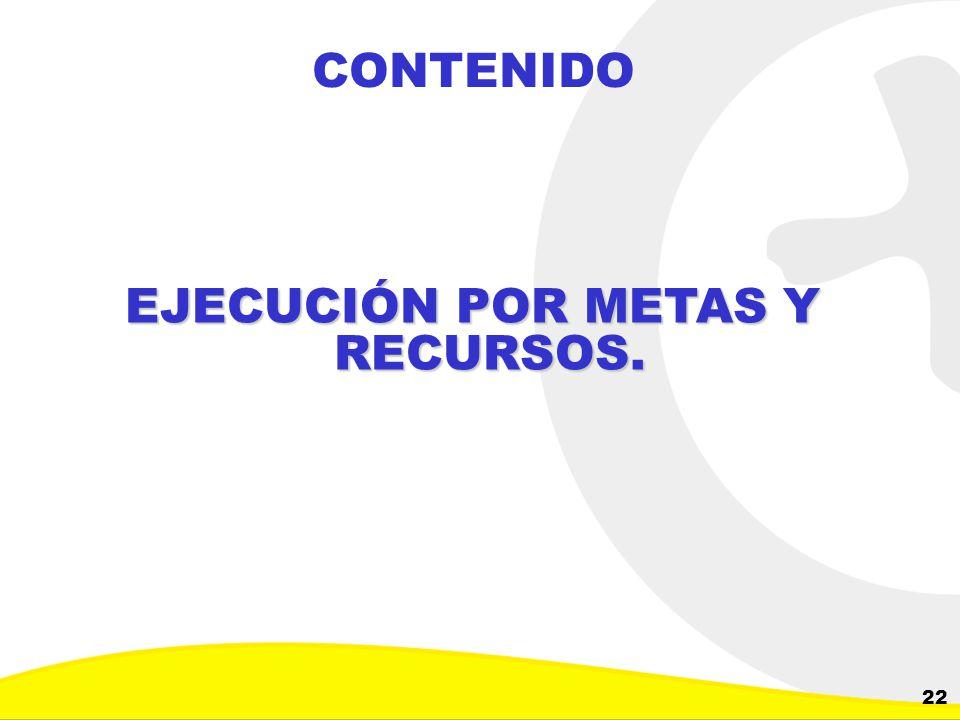 EJECUCIÓN POR METAS Y RECURSOS.