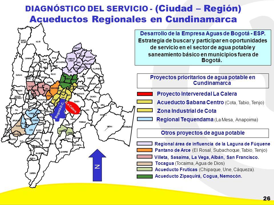 DIAGNÓSTICO DEL SERVICIO - (Ciudad – Región) Acueductos Regionales en Cundinamarca