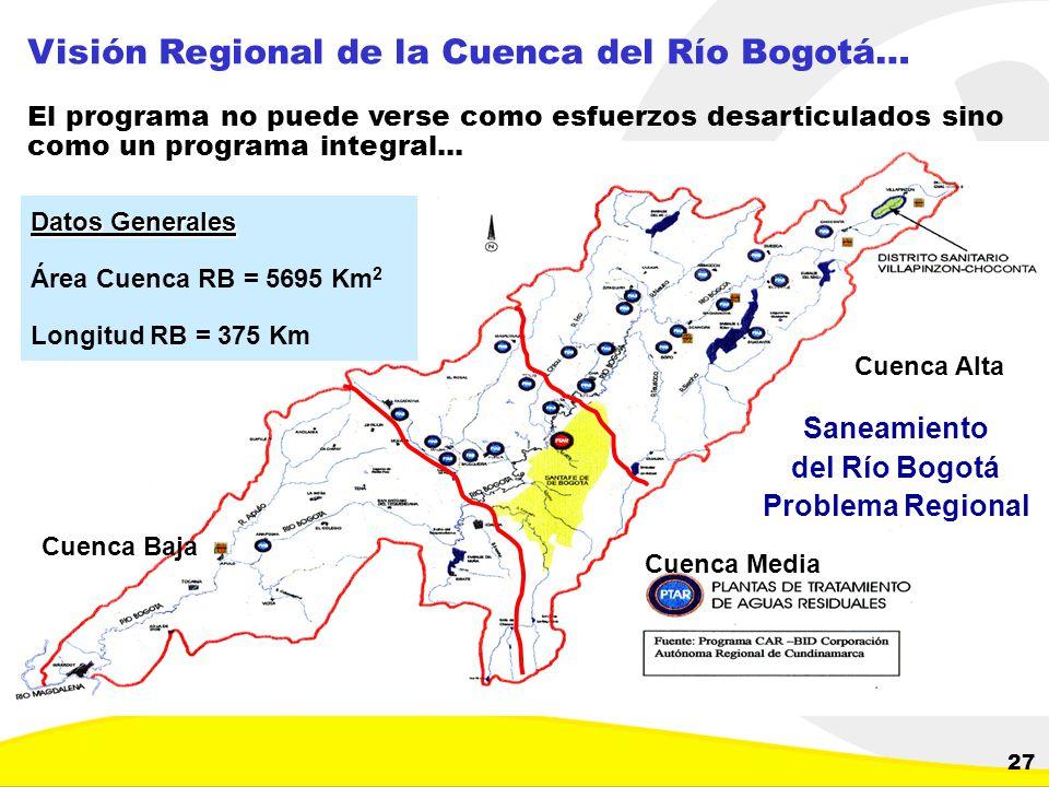 Visión Regional de la Cuenca del Río Bogotá… El programa no puede verse como esfuerzos desarticulados sino como un programa integral...