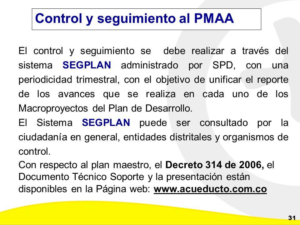 Control y seguimiento al PMAA