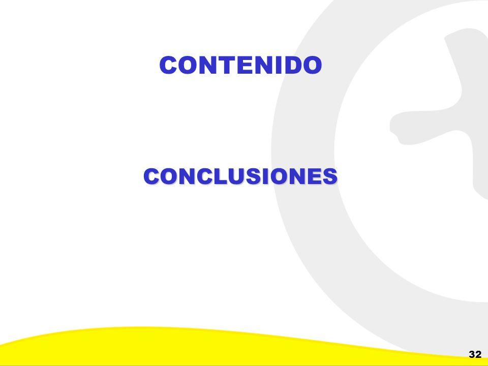 CONTENIDO CONCLUSIONES