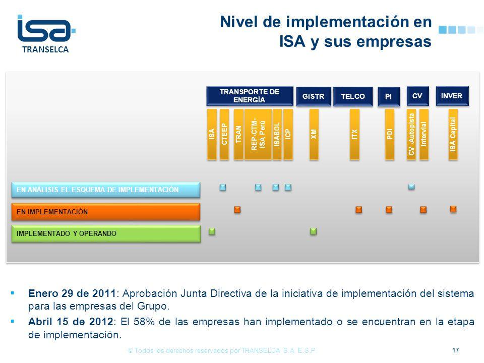 Nivel de implementación en ISA y sus empresas