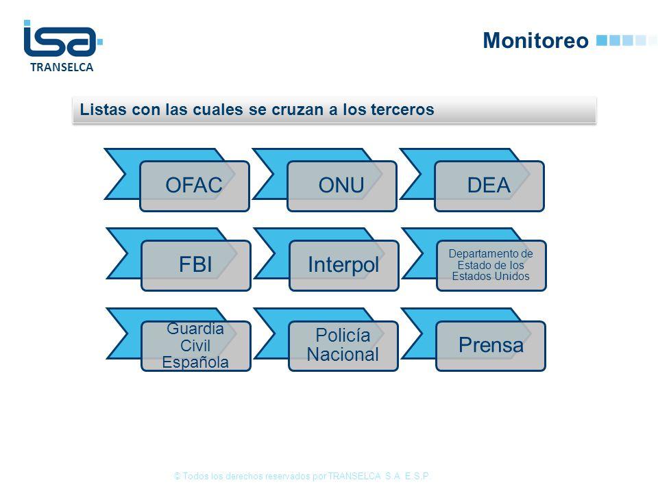 Monitoreo FBI Interpol OFAC ONU DEA Prensa Policía Nacional