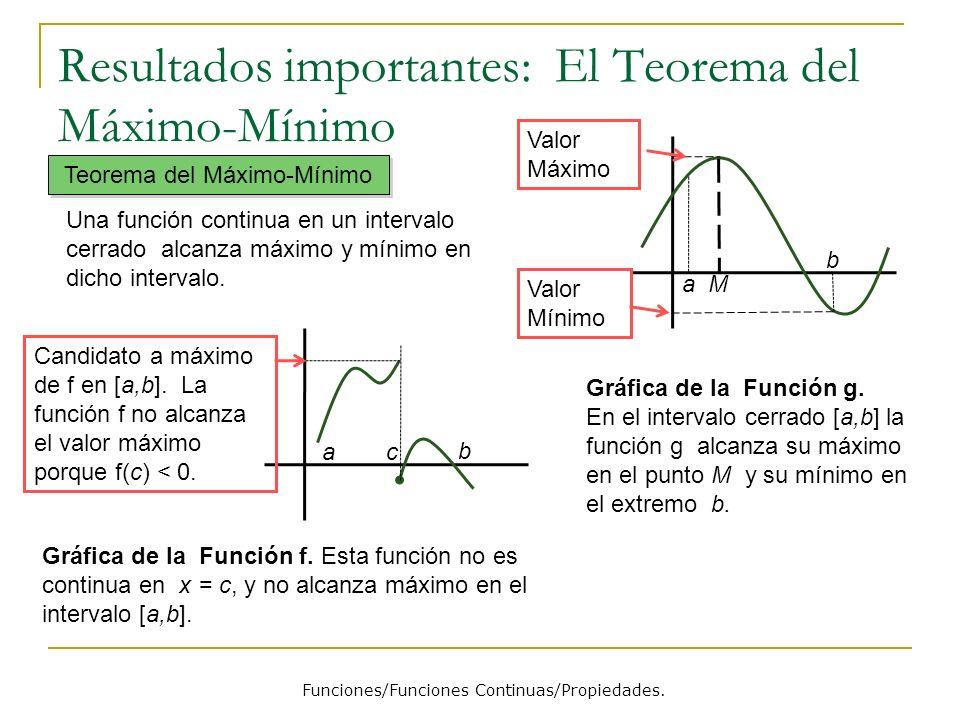 Resultados importantes: El Teorema del Máximo-Mínimo