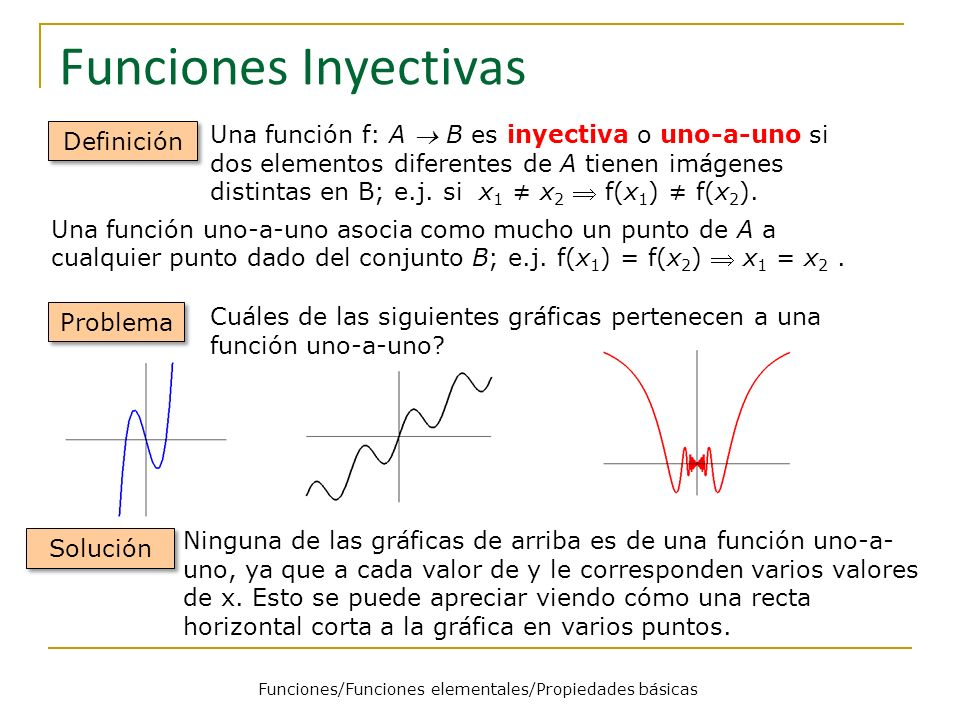 Funciones/Funciones elementales/Propiedades básicas