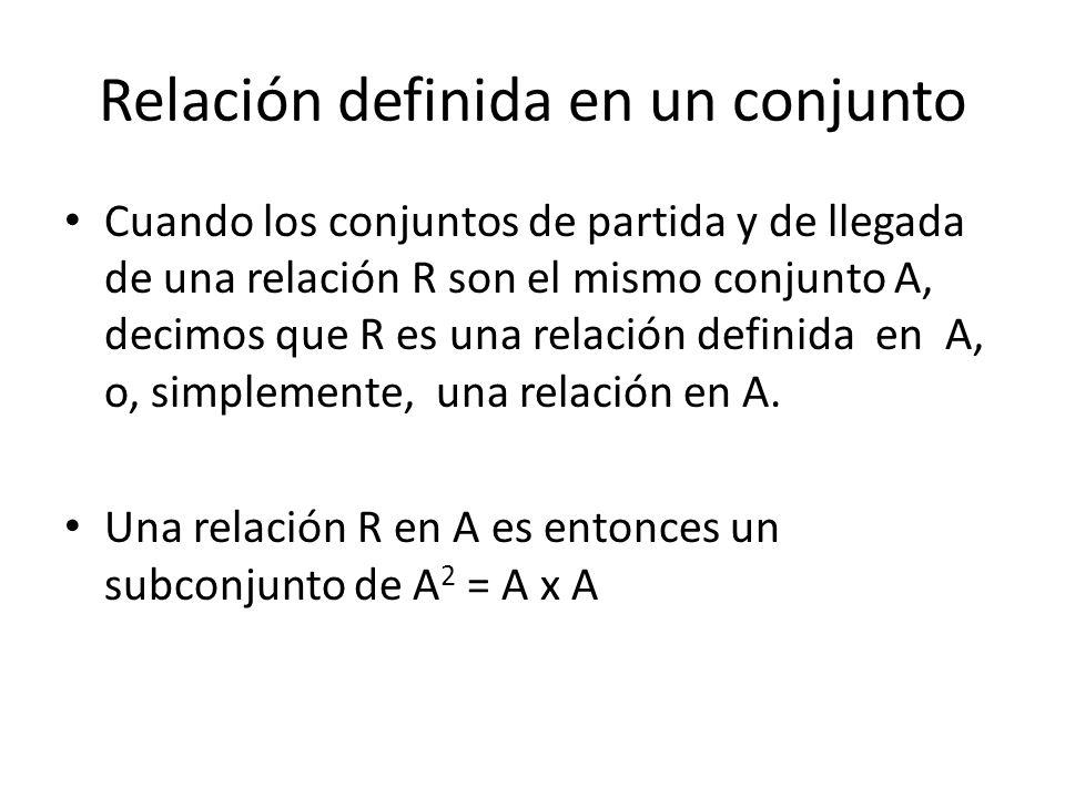 Relación definida en un conjunto