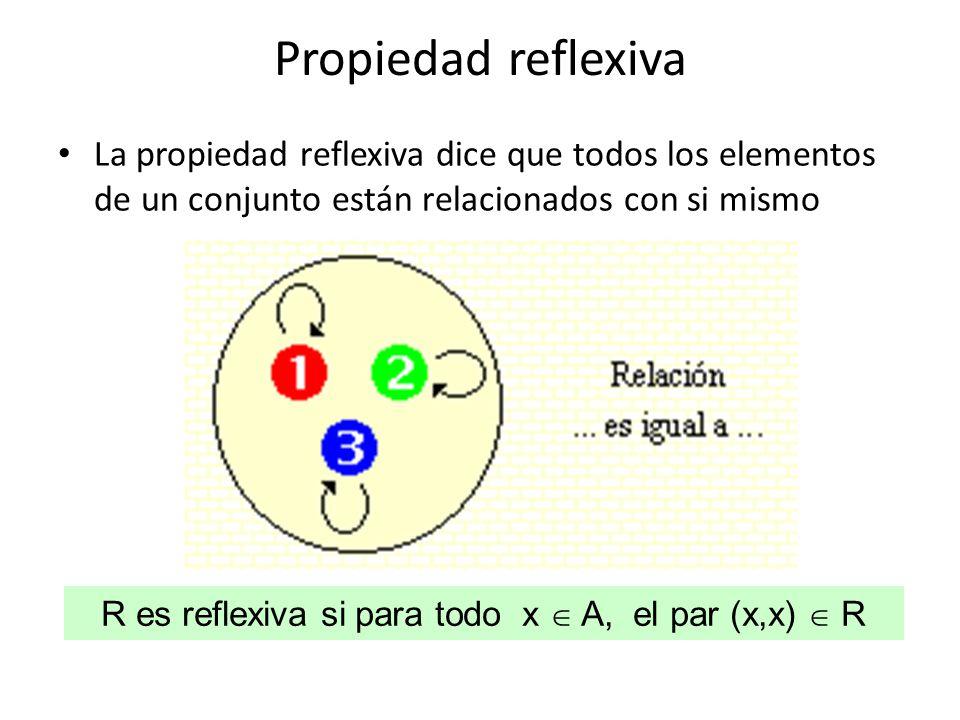 R es reflexiva si para todo x  A, el par (x,x)  R