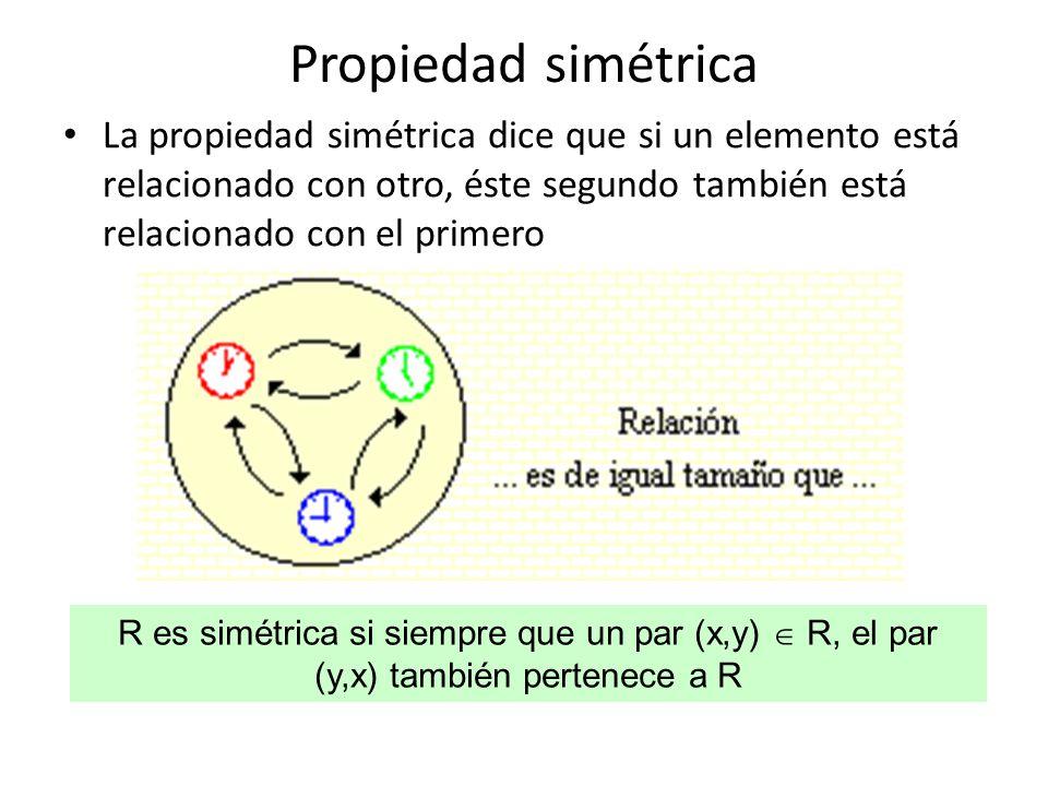 Propiedad simétrica La propiedad simétrica dice que si un elemento está relacionado con otro, éste segundo también está relacionado con el primero.