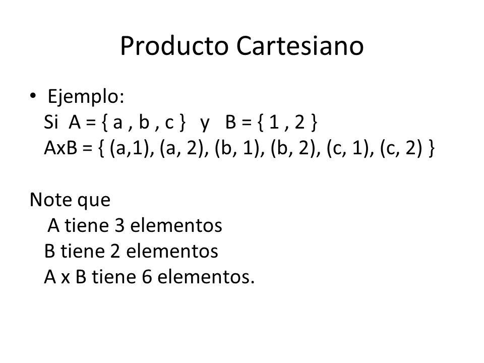 Producto Cartesiano Ejemplo: Si A = { a , b , c } y B = { 1 , 2 }