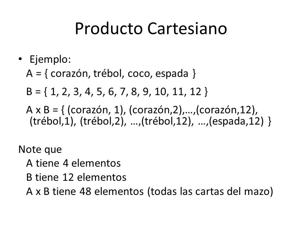 Producto Cartesiano Ejemplo: A = { corazón, trébol, coco, espada }