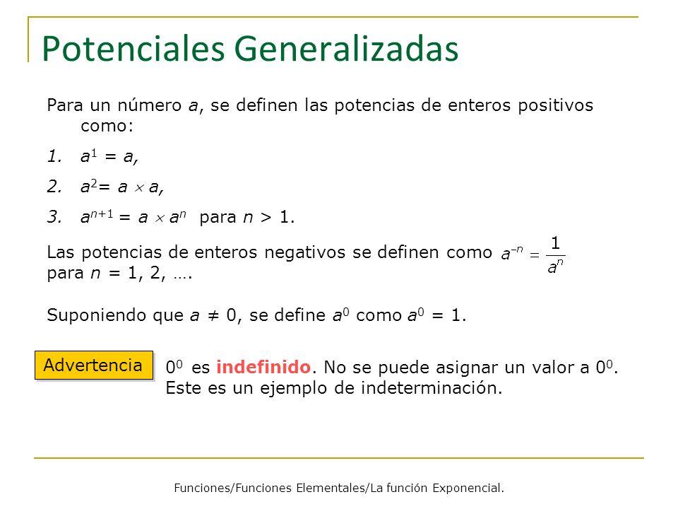 Potenciales Generalizadas