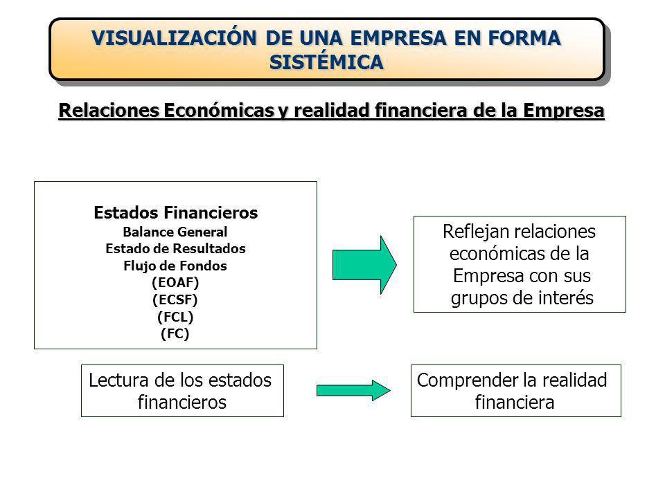 VISUALIZACIÓN DE UNA EMPRESA EN FORMA SISTÉMICA