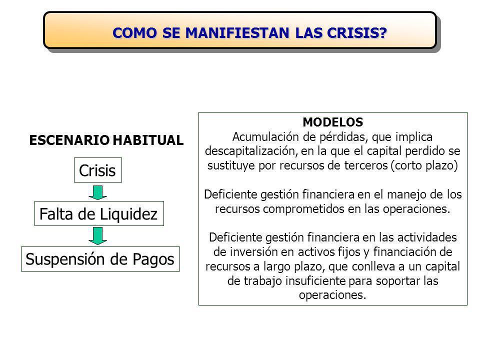 Crisis Falta de Liquidez Suspensión de Pagos
