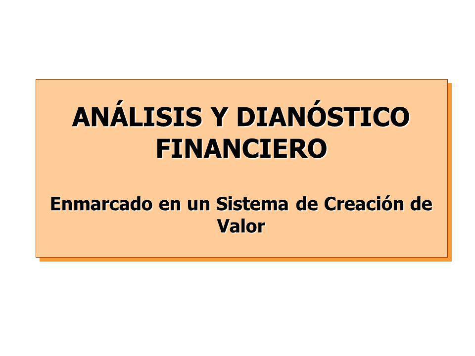 Análisis, Diagnóstico y Planeación Financiera